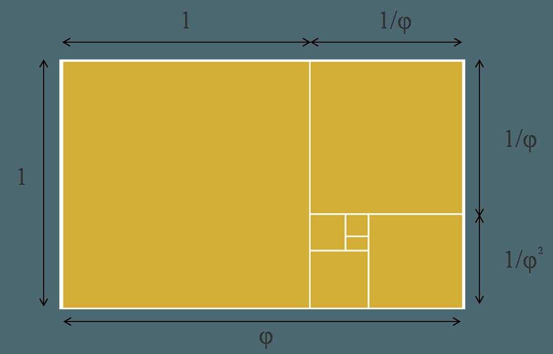 長方形 黄金 比